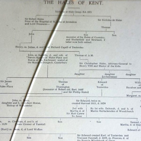 Genealogy of the Hales of Kent